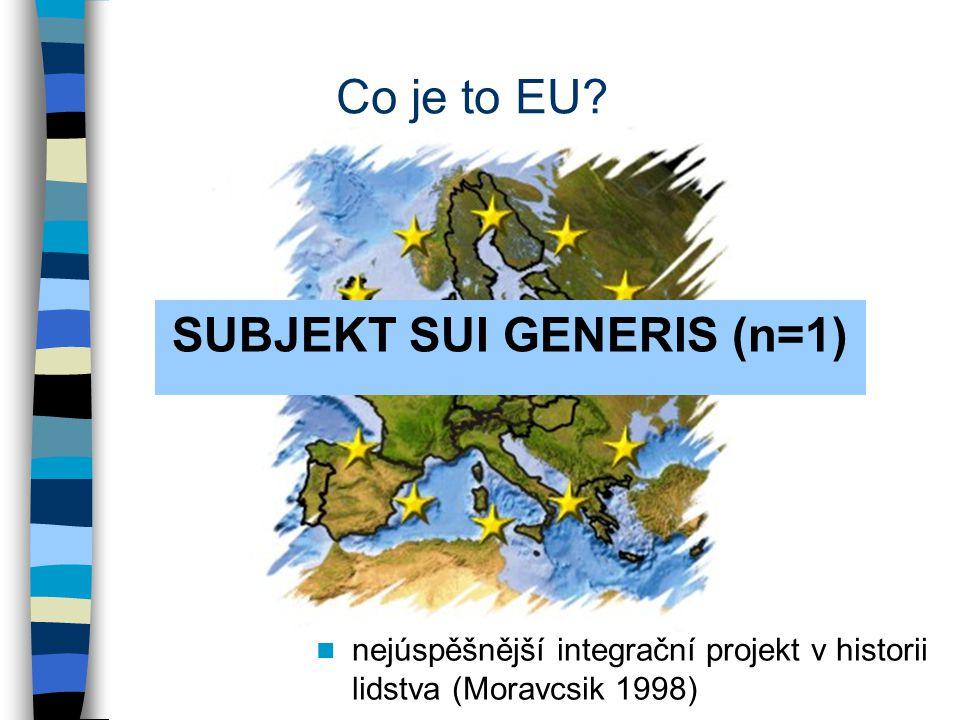 EU- unikátní forma existence nadnárodní prvek (extrém: státy zaniknou) mezivládní prvek (extrém: o všem rozhodují vlády států)