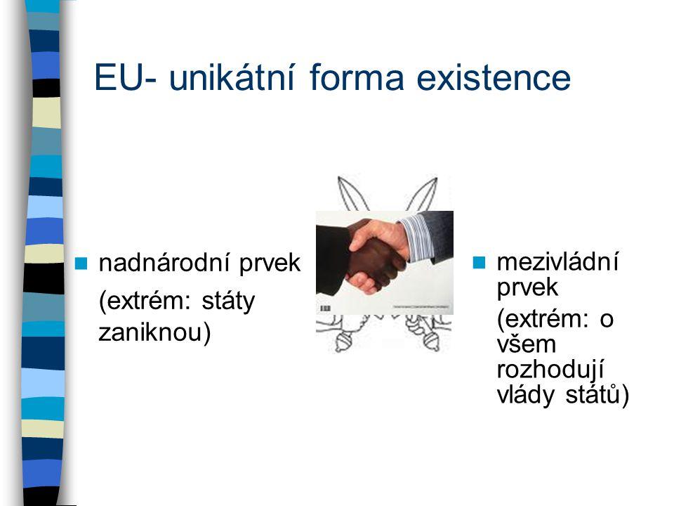 EU jako federace.