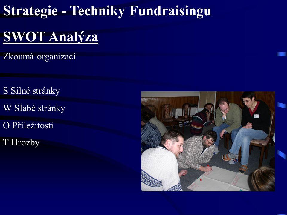 Strategie - Techniky Fundraisingu SWOT Analýza Zkoumá organizaci S Silné stránky W Slabé stránky O Příležitosti T Hrozby