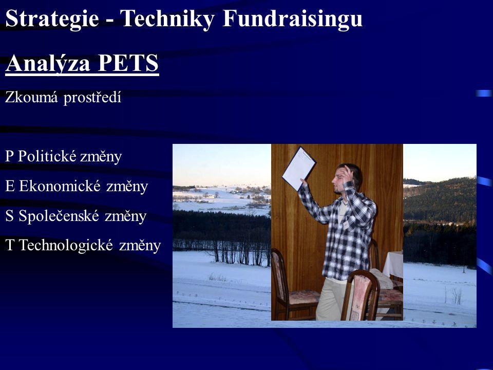 Strategie - Techniky Fundraisingu Analýza PETS Zkoumá prostředí P Politické změny E Ekonomické změny S Společenské změny T Technologické změny