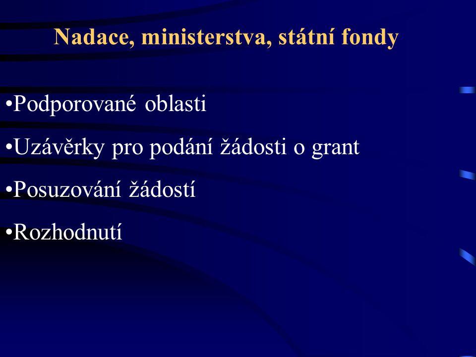 Podporované oblasti Uzávěrky pro podání žádosti o grant Posuzování žádostí Rozhodnutí Nadace, ministerstva, státní fondy
