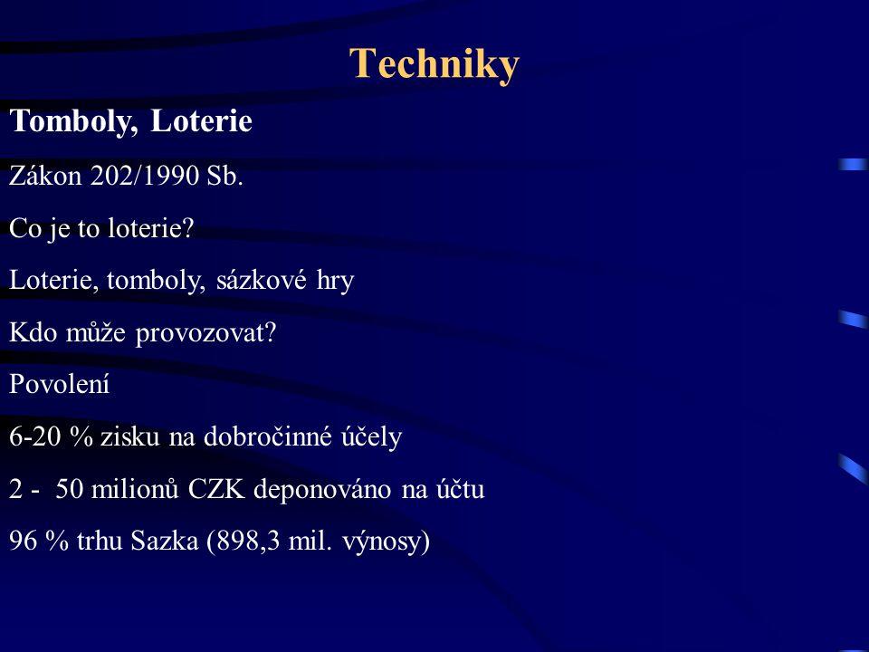 Techniky Tomboly, Loterie Zákon 202/1990 Sb. Co je to loterie? Loterie, tomboly, sázkové hry Kdo může provozovat? Povolení 6-20 % zisku na dobročinné