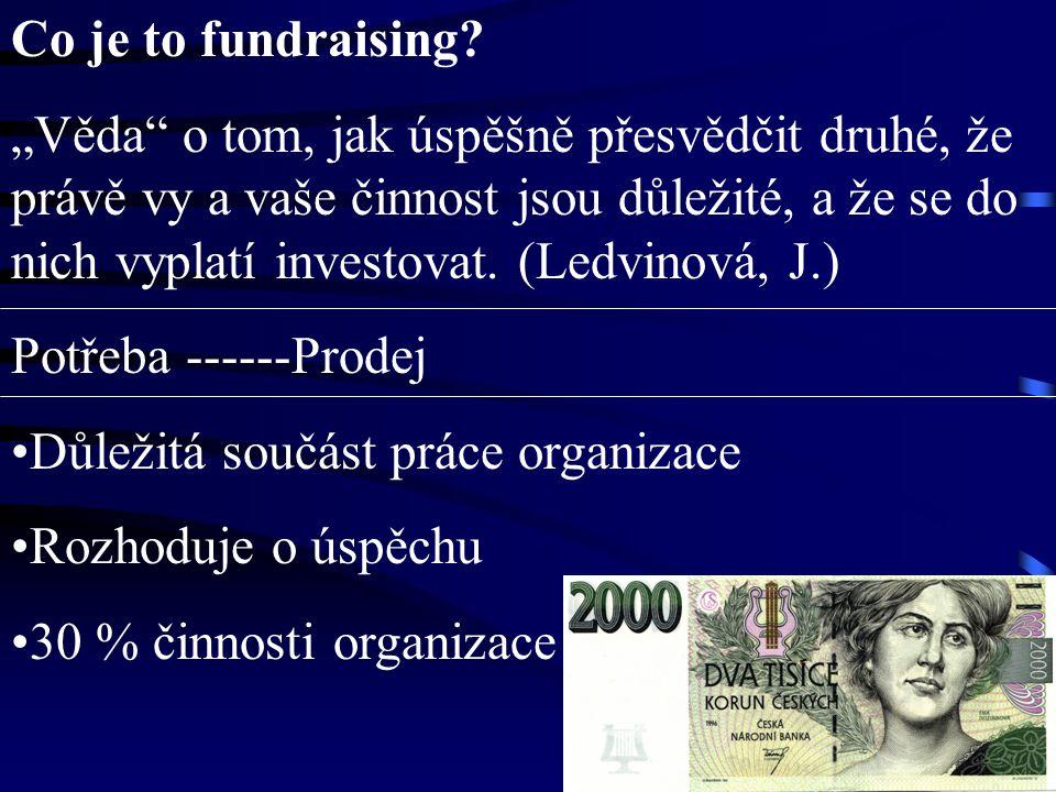 Zdravá sebedůvěra - vím co chci Na naši činnost nikdo nepřispěje Naše problematika veřejnost a sponzory nezajímá Nikdo nám nechce dát peníze Nikomu se nevyplatí dávat sonzorské dary Jo v Praze, tam to funguje … Když chce někdo špinavé peníze … Už jsem to mnohokrát zkoušel…nikdo mne nepochopil X Nám předci musí dát peníze každý Každý nás musí podpořit, vždyť předsi děláme tak užitečnou věc