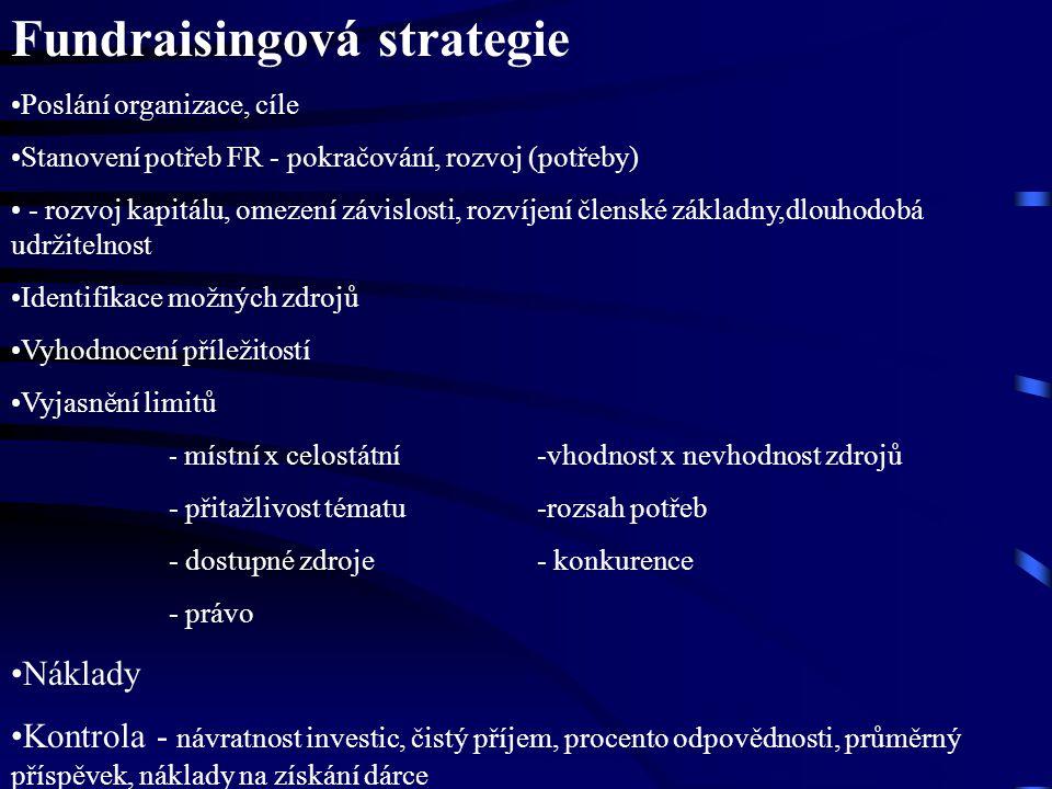 Fundraisingová strategie Poslání organizace, cíle Stanovení potřeb FR - pokračování, rozvoj (potřeby) - rozvoj kapitálu, omezení závislosti, rozvíjení
