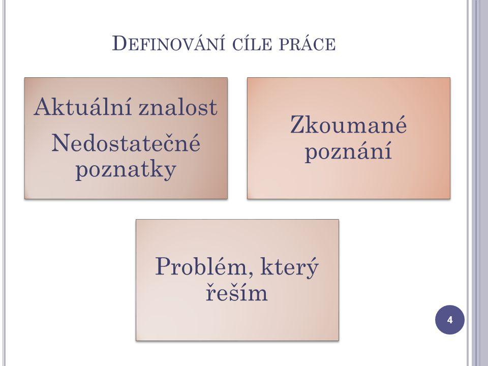 D EFINOVÁNÍ CÍLE PRÁCE Aktuální znalost Nedostatečné poznatky Zkoumané poznání Problém, který řeším 4