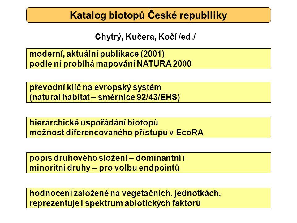 Katalog biotopů České republliky Chytrý, Kučera, Kočí /ed./ moderní, aktuální publikace (2001) podle ní probíhá mapování NATURA 2000 převodní klíč na