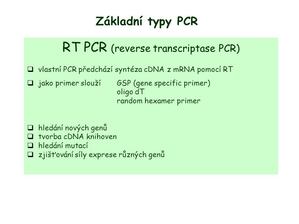 Základní typy PCR RT PCR (reverse transcriptase PCR)  vlastní PCR předchází syntéza cDNA z mRNA pomocí RT  jako primer sloužíGSP (gene specific primer) oligo dT random hexamer primer  hledání nových genů  tvorba cDNA knihoven  hledání mutací  zjišťování síly exprese různých genů