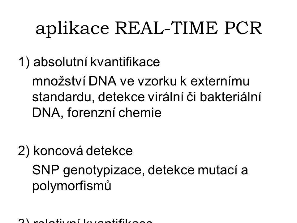 aplikace REAL-TIME PCR 1) absolutní kvantifikace množství DNA ve vzorku k externímu standardu, detekce virální či bakteriální DNA, forenzní chemie 2) koncová detekce SNP genotypizace, detekce mutací a polymorfismů 3) relativní kvantifikace srovnání úrovně exprese mRNA nebo mikroRNA mezi různými tkáněmi či biologickými podmínkami