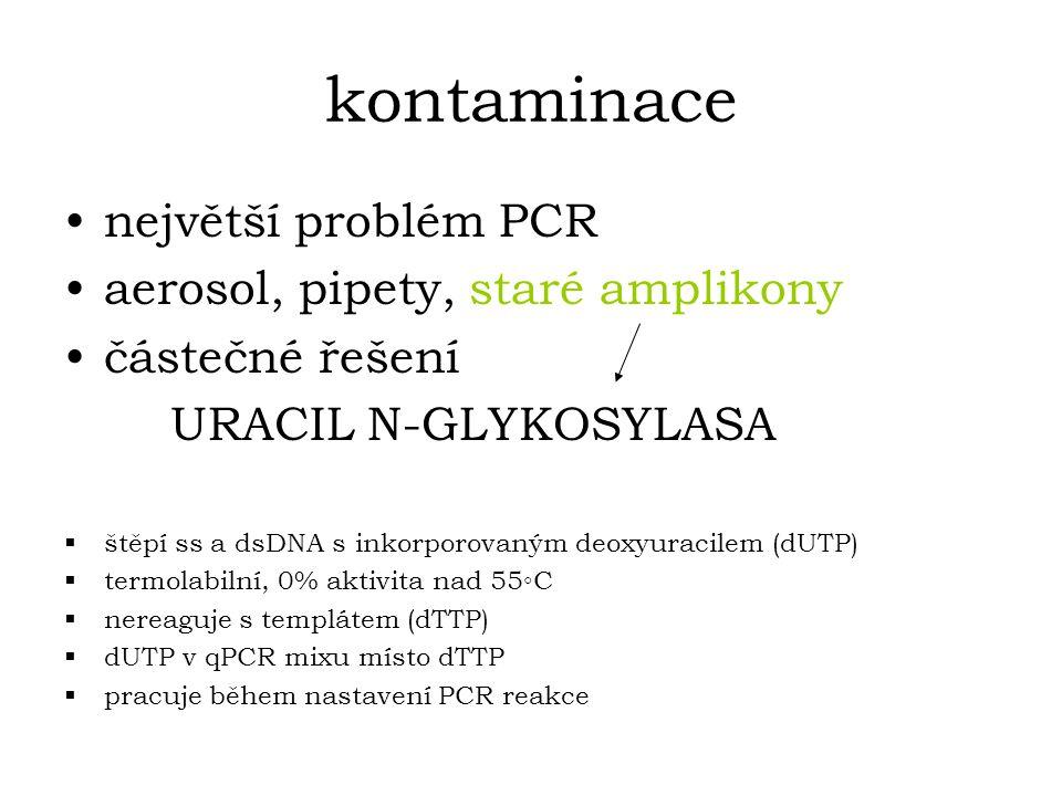 kontaminace největší problém PCR aerosol, pipety, staré amplikony částečné řešení URACIL N-GLYKOSYLASA  štěpí ss a dsDNA s inkorporovaným deoxyuracilem (dUTP)  termolabilní, 0% aktivita nad 55◦C  nereaguje s templátem (dTTP)  dUTP v qPCR mixu místo dTTP  pracuje během nastavení PCR reakce