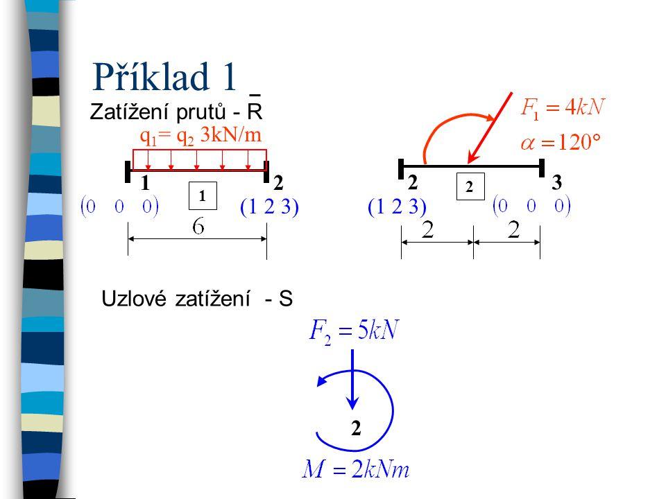 Příklad 1 (1 2 3) q 1 = q 2 3kN/m 12 23 1 2 2 Uzlové zatížení - S Zatížení prutů - R