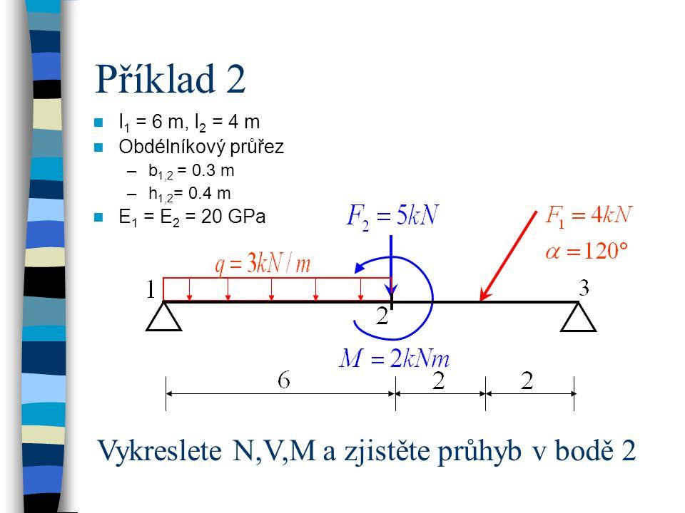 Příklad 2 l 1 = 6 m, l 2 = 4 m Obdélníkový průřez –b 1,2 = 0.3 m –h 1,2 = 0.4 m E 1 = E 2 = 20 GPa Vykreslete N,V,M a zjistěte průhyb v bodě 2