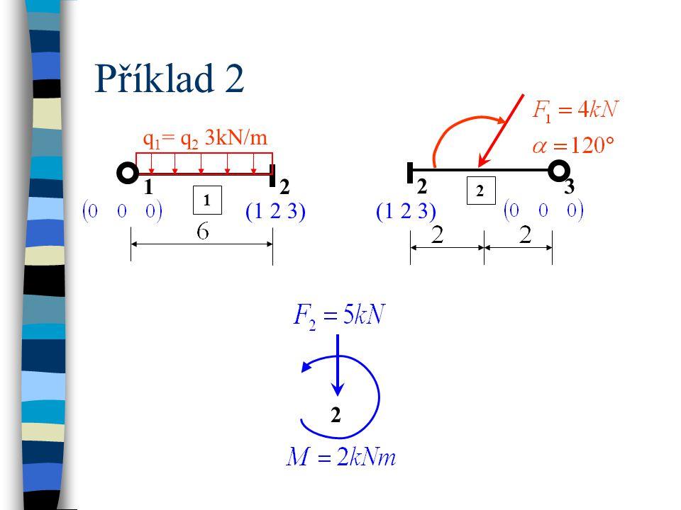 Příklad 2 (1 2 3) q 1 = q 2 3kN/m 12 23 1 2 2