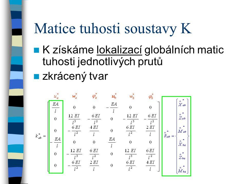 Matice tuhosti soustavy K K získáme lokalizací globálních matic tuhosti jednotlivých prutů zkrácený tvar