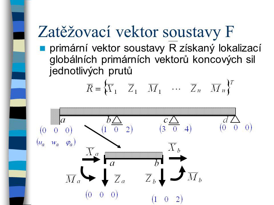 primární vektor soustavy R získaný lokalizací globálních primárních vektorů koncových sil jednotlivých prutů Zatěžovací vektor soustavy F