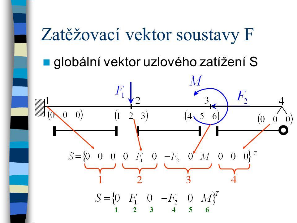 globální vektor uzlového zatížení S 1 2 3 4 5 6