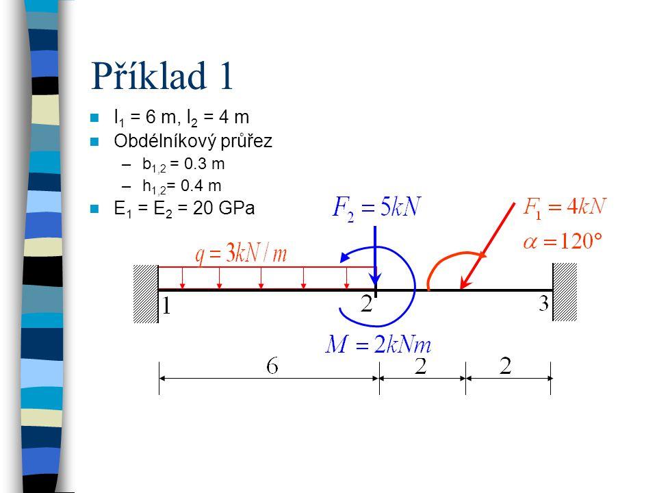 Příklad 1 l 1 = 6 m, l 2 = 4 m Obdélníkový průřez –b 1,2 = 0.3 m –h 1,2 = 0.4 m E 1 = E 2 = 20 GPa