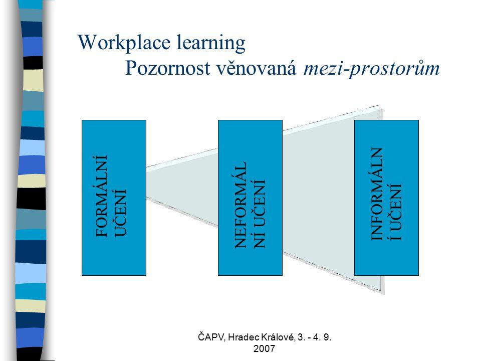 ČAPV, Hradec Králové, 3. - 4. 9. 2007 Workplace learning Pozornost věnovaná mezi-prostorům WPL FORMÁLNÍUČENÍ NEFORMÁLNÍ UČENÍ INFORMÁLNÍ UČENÍ