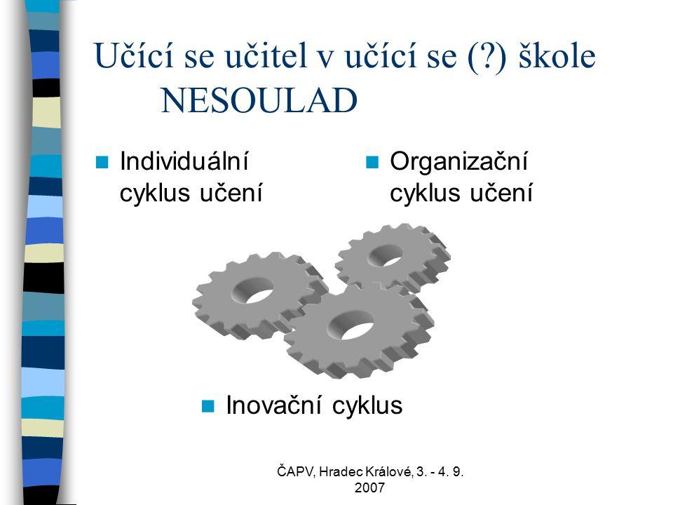 ČAPV, Hradec Králové, 3.- 4. 9.