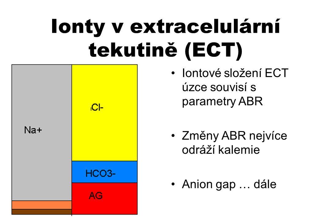 Ionty v extracelulární tekutině (ECT) Iontové složení ECT úzce souvisí s parametry ABR Změny ABR nejvíce odráží kalemie Anion gap … dále