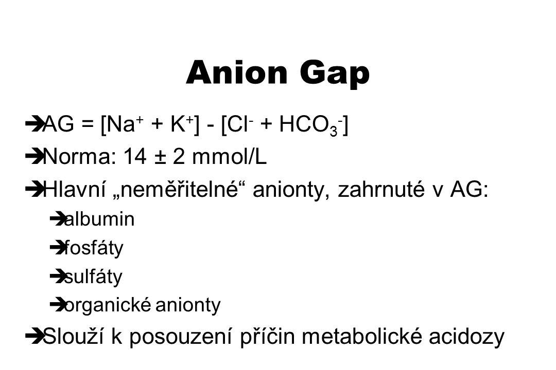 """Anion Gap  AG = [Na + + K + ] - [Cl - + HCO 3 - ]  Norma: 14 ± 2 mmol/L  Hlavní """"neměřitelné"""" anionty, zahrnuté v AG:  albumin  fosfáty  sulfáty"""