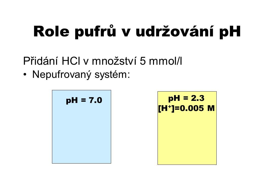 Souhrn pH extracelulární tekutiny je udržováno pufračními systémy na hodnotách 7,35-7,45 pH je určeno vzájemným poměrem pCO 2 a [HCO 3 - ] podle H.-H.