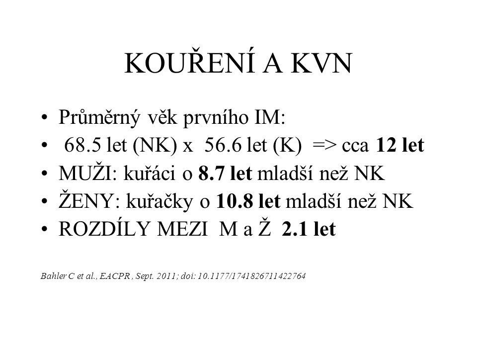 KOUŘENÍ A KVN Průměrný věk prvního IM: 68.5 let (NK) x 56.6 let (K) => cca 12 let MUŽI: kuřáci o 8.7 let mladší než NK ŽENY: kuřačky o 10.8 let mladší