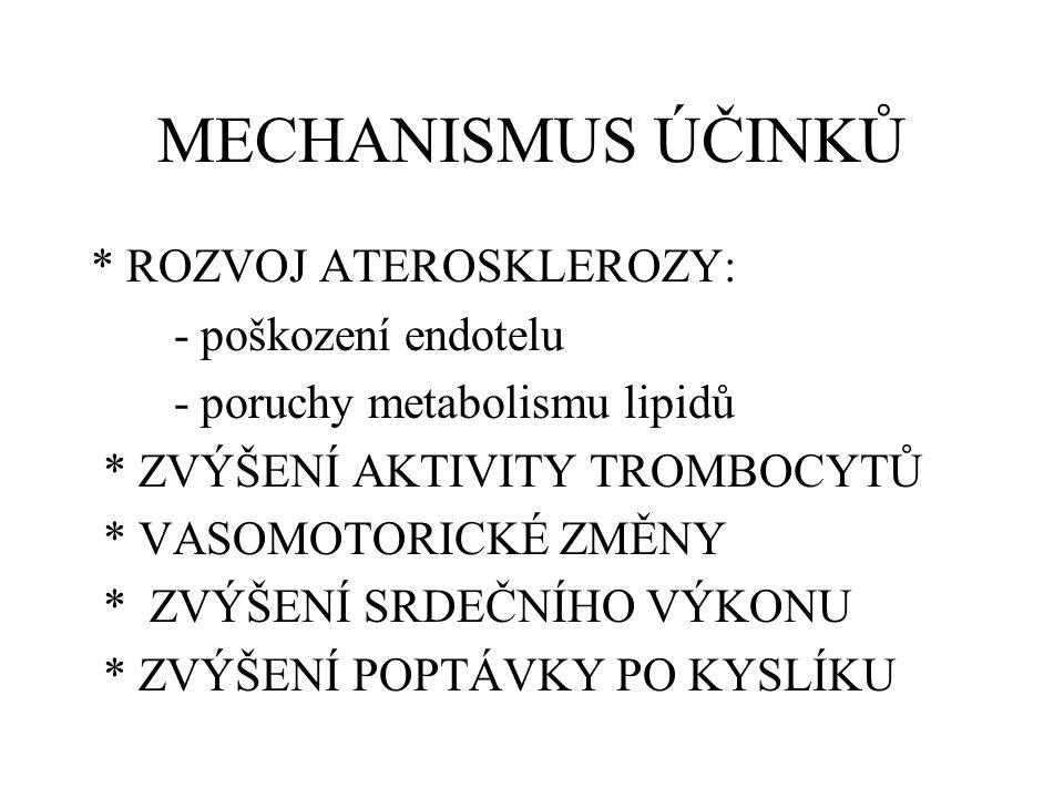 MECHANISMUS ÚČINKŮ * ROZVOJ ATEROSKLEROZY: - poškození endotelu - poruchy metabolismu lipidů * ZVÝŠENÍ AKTIVITY TROMBOCYTŮ * VASOMOTORICKÉ ZMĚNY * ZVÝ