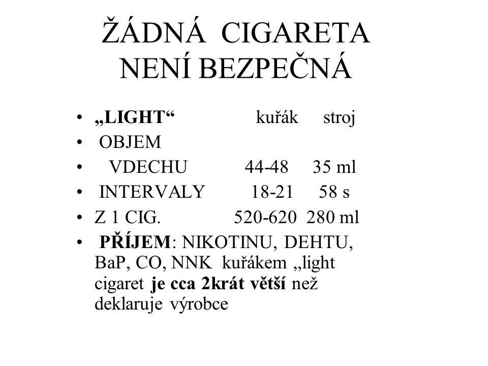 """ŽÁDNÁ CIGARETA NENÍ BEZPEČNÁ """"LIGHT"""" kuřák stroj OBJEM VDECHU 44-48 35 ml INTERVALY 18-21 58 s Z 1 CIG. 520-620 280 ml PŘÍJEM: NIKOTINU, DEHTU, BaP, C"""