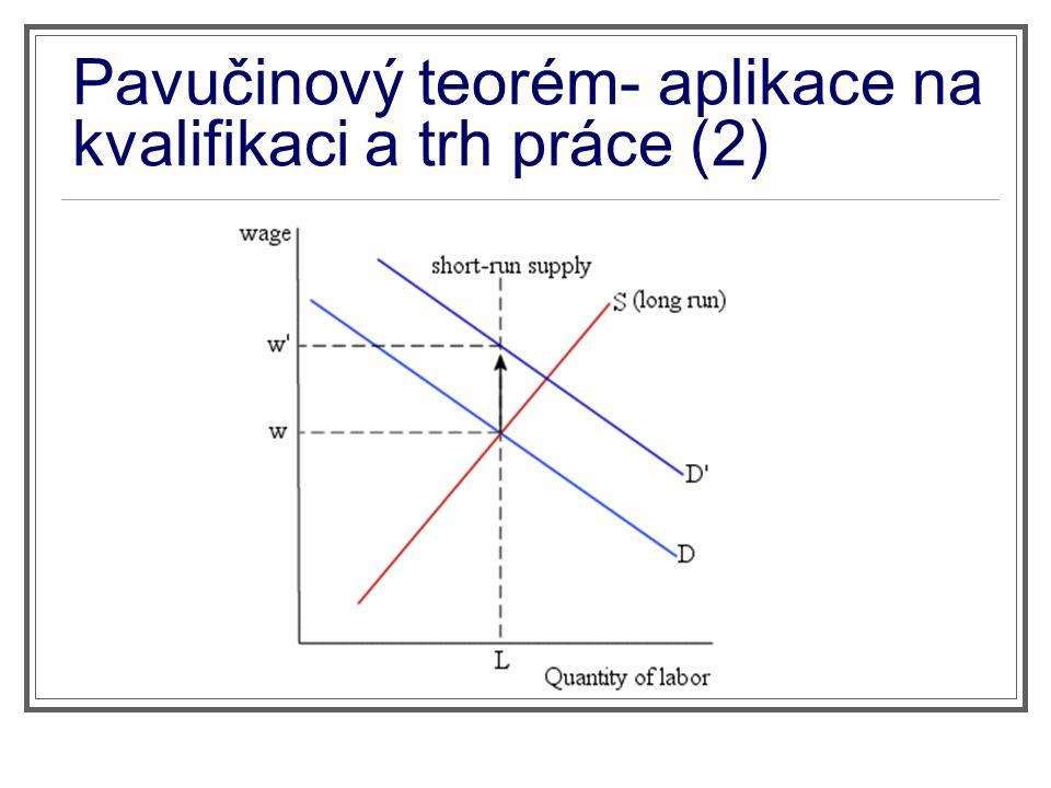 Pavučinový teorém- aplikace na kvalifikaci a trh práce (2)