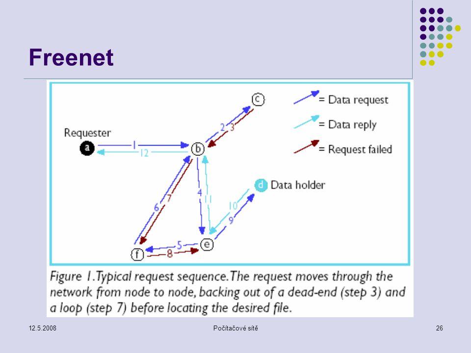 12.5.2008Počítačové sítě26 Freenet