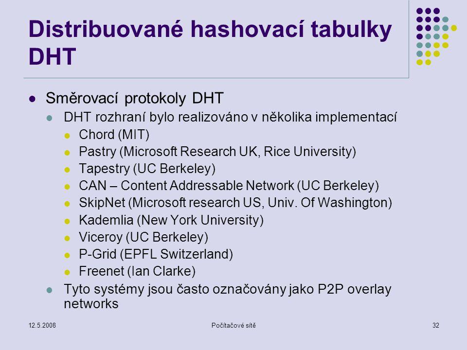 12.5.2008Počítačové sítě32 Distribuované hashovací tabulky DHT Směrovací protokoly DHT DHT rozhraní bylo realizováno v několika implementací Chord (MIT) Pastry (Microsoft Research UK, Rice University) Tapestry (UC Berkeley) CAN – Content Addressable Network (UC Berkeley) SkipNet (Microsoft research US, Univ.