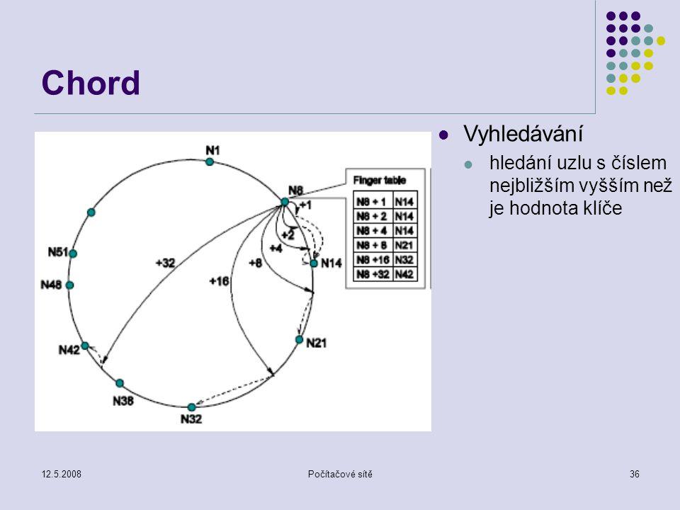 12.5.2008Počítačové sítě36 Chord Vyhledávání hledání uzlu s číslem nejbližším vyšším než je hodnota klíče