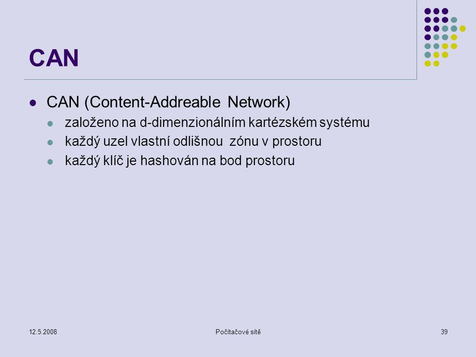 12.5.2008Počítačové sítě39 CAN CAN (Content-Addreable Network) založeno na d-dimenzionálním kartézském systému každý uzel vlastní odlišnou zónu v prostoru každý klíč je hashován na bod prostoru