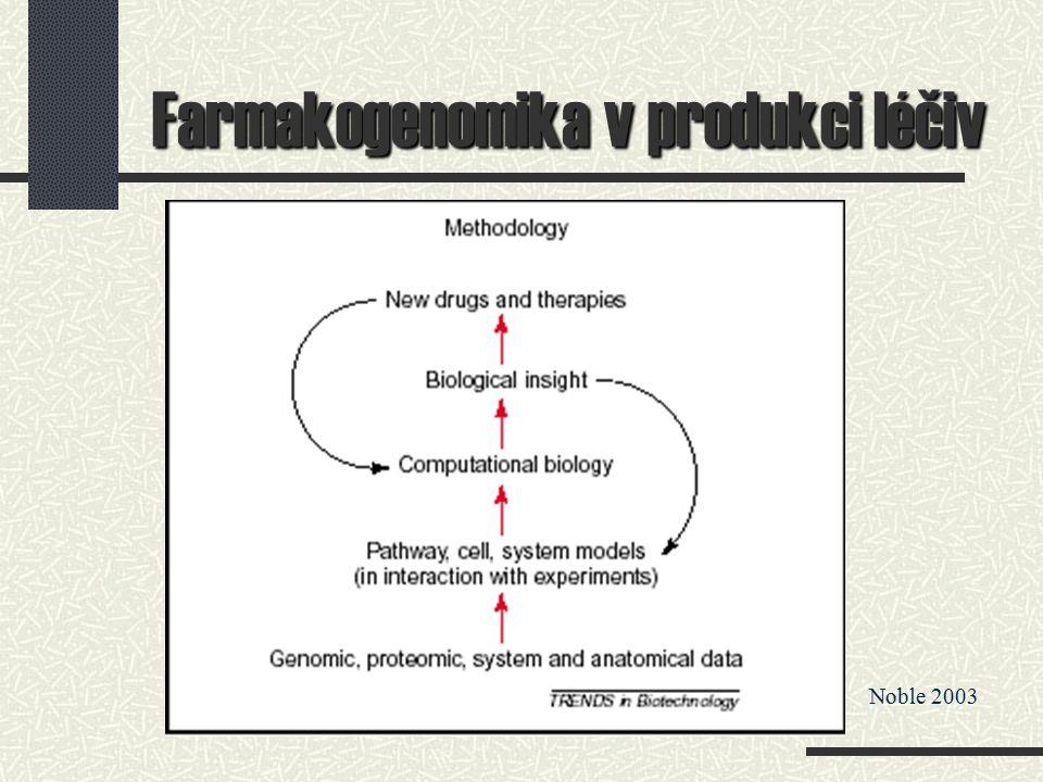 Farmakogenomika v produkci léčiv Noble 2003