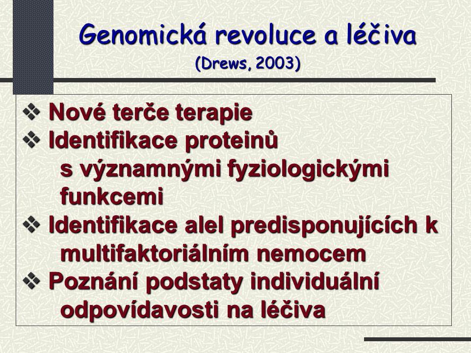 Genomická revoluce a léčiva (Drews, 2003)  Nové terče terapie  Identifikace proteinů s významnými fyziologickými s významnými fyziologickými funkcem