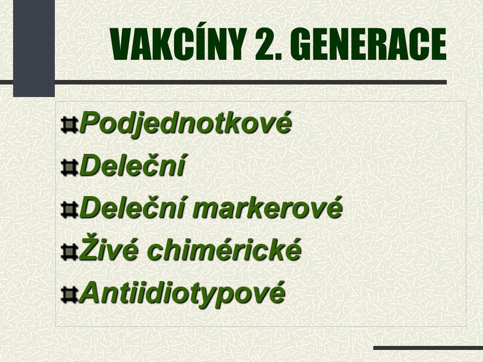 VAKCÍNY 2. GENERACE PodjednotkovéDeleční Deleční markerové Živé chimérické Antiidiotypové