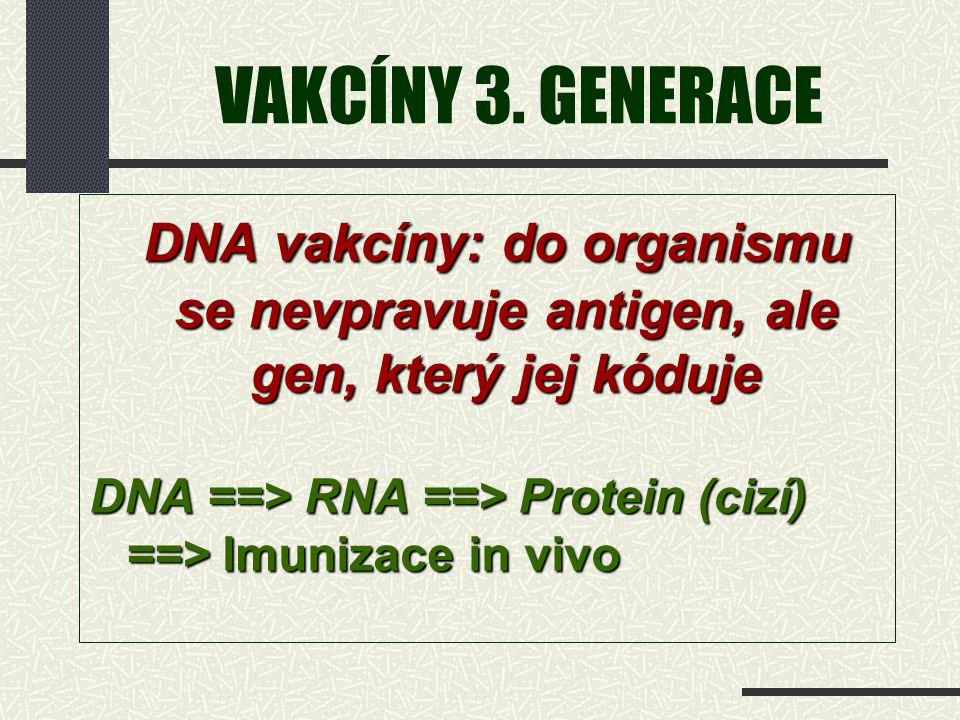 VAKCÍNY 3. GENERACE DNA vakcíny: do organismu se nevpravuje antigen, ale gen, který jej kóduje DNA vakcíny: do organismu se nevpravuje antigen, ale ge