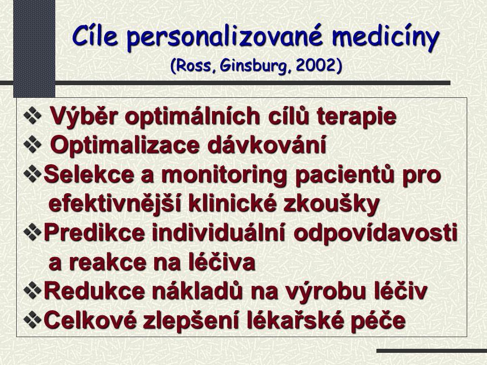 Cíle personalizované medicíny (Ross, Ginsburg, 2002)  Výběr optimálních cílů terapie  Optimalizace dávkování  Selekce a monitoring pacientů pro efe
