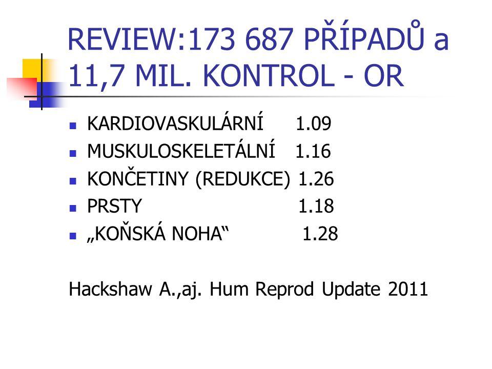 """REVIEW:173 687 PŘÍPADŮ a 11,7 MIL. KONTROL - OR KARDIOVASKULÁRNÍ 1.09 MUSKULOSKELETÁLNÍ 1.16 KONČETINY (REDUKCE) 1.26 PRSTY 1.18 """"KOŇSKÁ NOHA"""" 1.28 Ha"""