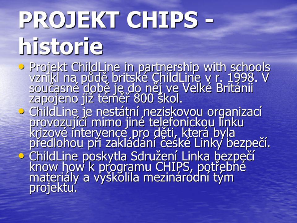 PROJEKT CHIPS - historie Projekt ChildLine in partnership with schools vznikl na půdě britské ChildLine v r.