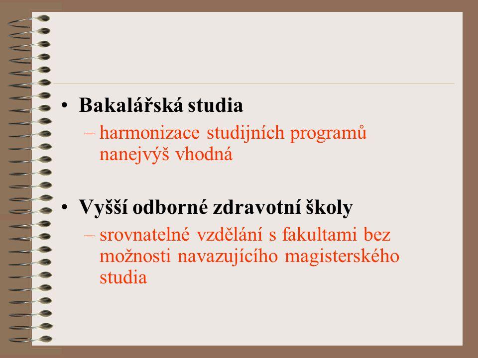 Bakalářská studia –harmonizace studijních programů nanejvýš vhodná Vyšší odborné zdravotní školy –srovnatelné vzdělání s fakultami bez možnosti navazujícího magisterského studia