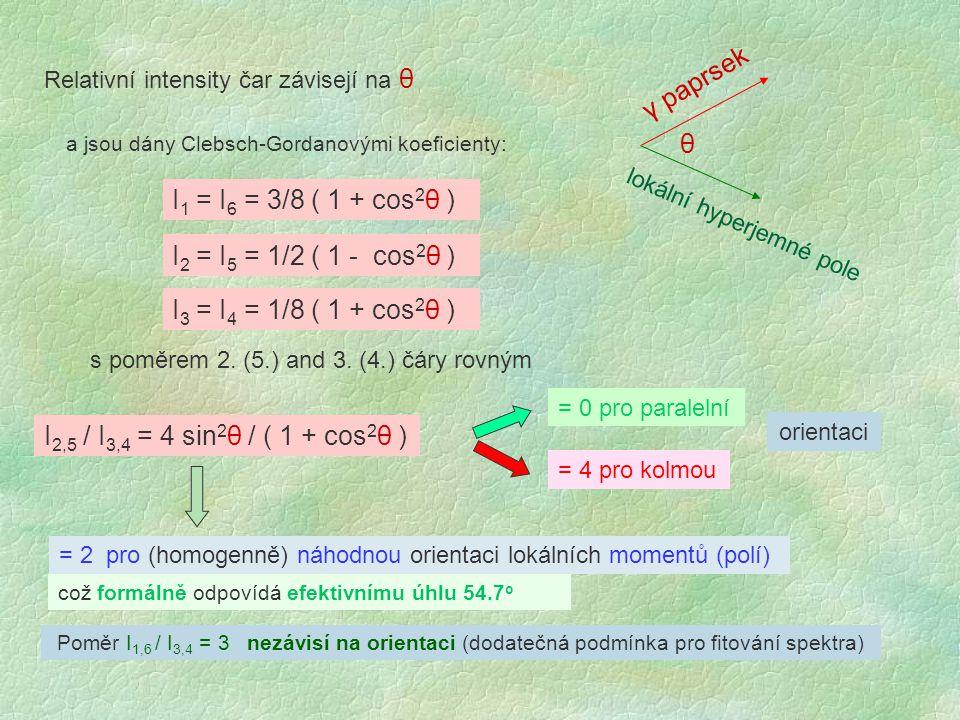 a jsou dány Clebsch-Gordanovými koeficienty: I 2 = I 5 = 1/2 ( 1 - cos 2 θ ) I 3 = I 4 = 1/8 ( 1 + cos 2 θ ) I 2,5 / I 3,4 = 4 sin 2 θ / ( 1 + cos 2 θ ) I 1 = I 6 = 3/8 ( 1 + cos 2 θ ) s poměrem 2.