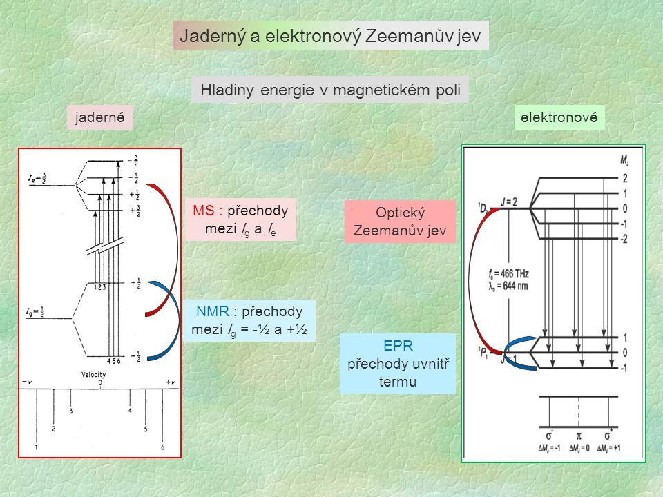 jaderné NMR : přechody mezi I g = - ½ a +½ MS : přechody mezi I g a I e Hladiny energie v magnetickém poli elektronové Jaderný a elektronový Zeemanův jev Optický Zeemanův jev EPR přechody uvnitř termu