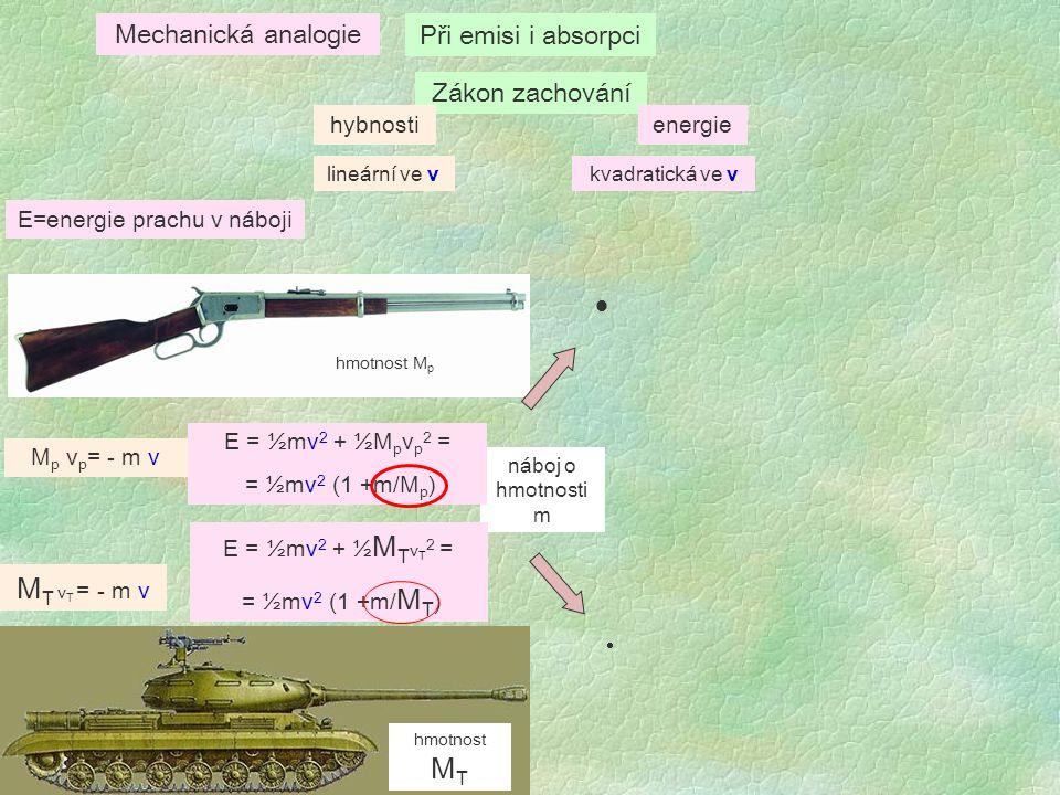 Zákon zachování hybnostienergie   náboj o hmotnosti m hmotnost M p hmotnost M T lineární ve vkvadratická ve v M p v p = - m v M T v T = - m v E = ½mv 2 + ½M p v p 2 = = ½mv 2 (1 +m/M p ) E = ½mv 2 + ½ M T v T 2 = = ½mv 2 (1 +m/ M T ) Mechanická analogie Při emisi i absorpci E=energie prachu v náboji