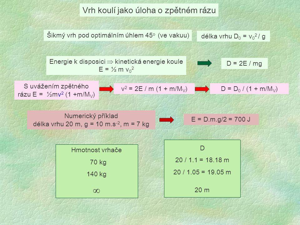 Vrh koulí jako úloha o zpětném rázu Šikmý vrh pod optimálním úhlem 45 o (ve vakuu) délka vrhu D 0 = v 0 2 / g Energie k disposici  kinetická energie koule E = ½ m v 0 2 D = 2E / mg S uvážením zpětného rázu E = ½mv 2 (1 +m/M V ) v 2 = 2E / m (1 + m/M V ) Numerický příklad délka vrhu 20 m, g = 10 m.s -2, m = 7 kg E = D.m.g/2 = 700 J Hmotnost vrhače 70 kg 140 kg  D = D 0 / (1 + m/M V ) D 20 / 1.1 = 18.18 m 20 / 1.05 = 19.05 m 20 m