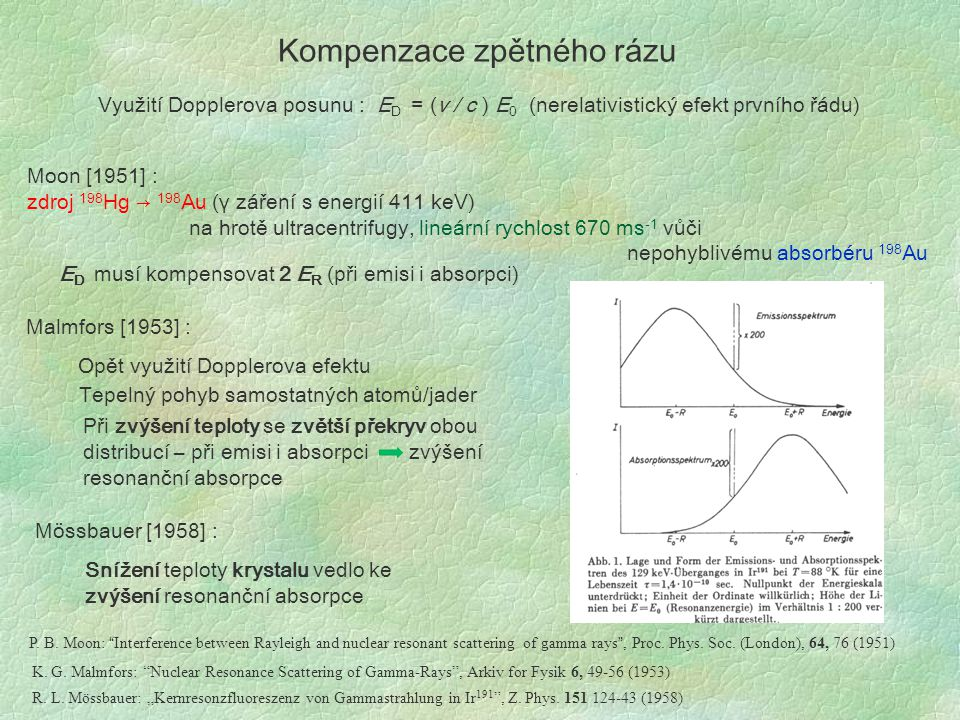 Kompenzace zpětného rázu Využití Dopplerova posunu : E D = (v / c ) E 0 (nerelativistický efekt prvního řádu) Moon [1951] : zdroj 198 Hg → 198 Au (γ záření s energií 411 keV) na hrotě ultracentrifugy, lineární rychlost 670 ms -1 vůči nepohyblivému absorbéru 198 Au P.
