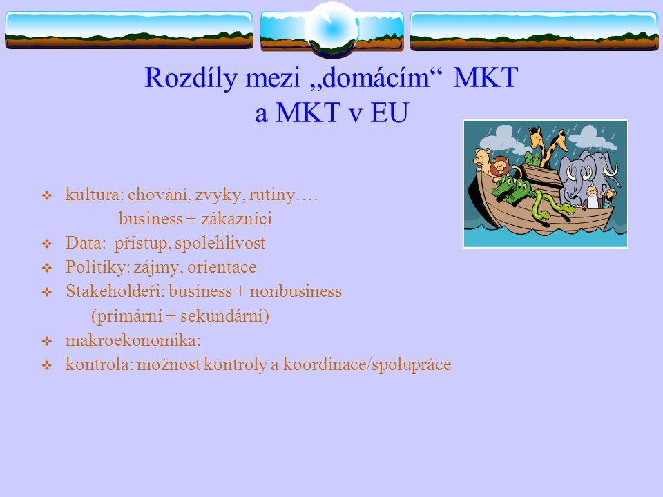 """Rozdíly mezi """"domácím"""" MKT a MKT v EU  kultura: chování, zvyky, rutiny…. business + zákazníci  Data: přístup, spolehlivost  Politiky: zájmy, orient"""