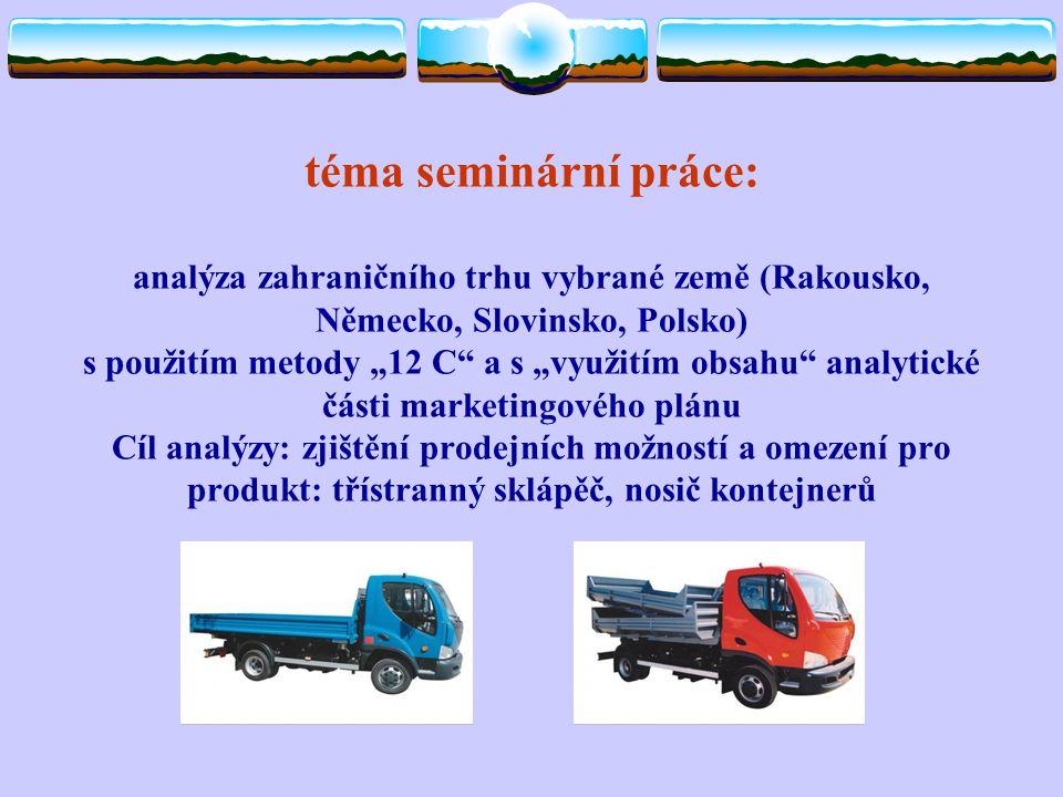 """téma seminární práce: analýza zahraničního trhu vybrané země (Rakousko, Německo, Slovinsko, Polsko) s použitím metody """"12 C"""" a s """"využitím obsahu"""" ana"""
