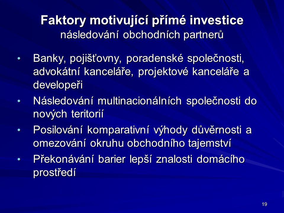 Faktory motivující přímé investice následování obchodních partnerů Banky, pojišťovny, poradenské společnosti, advokátní kanceláře, projektové kanceláře a developeři Banky, pojišťovny, poradenské společnosti, advokátní kanceláře, projektové kanceláře a developeři Následování multinacionálních společnosti do nových teritorií Následování multinacionálních společnosti do nových teritorií Posilování komparativní výhody důvěrnosti a omezování okruhu obchodního tajemství Posilování komparativní výhody důvěrnosti a omezování okruhu obchodního tajemství Překonávání barier lepší znalosti domácího prostředí Překonávání barier lepší znalosti domácího prostředí 19