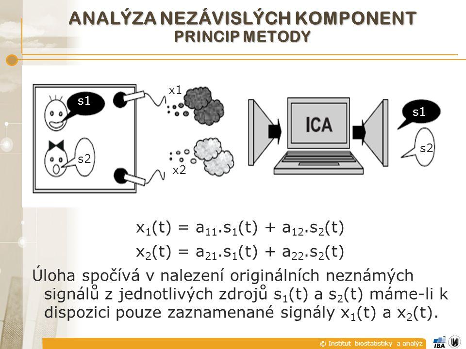 © Institut biostatistiky a analýz ANALÝZA NEZÁVISLÝCH KOMPONENT PRINCIP METODY x 1 (t) = a 11.s 1 (t) + a 12.s 2 (t) x 2 (t) = a 21.s 1 (t) + a 22.s 2 (t) Úloha spočívá v nalezení originálních neznámých signálů z jednotlivých zdrojů s 1 (t) a s 2 (t) máme-li k dispozici pouze zaznamenané signály x 1 (t) a x 2 (t).